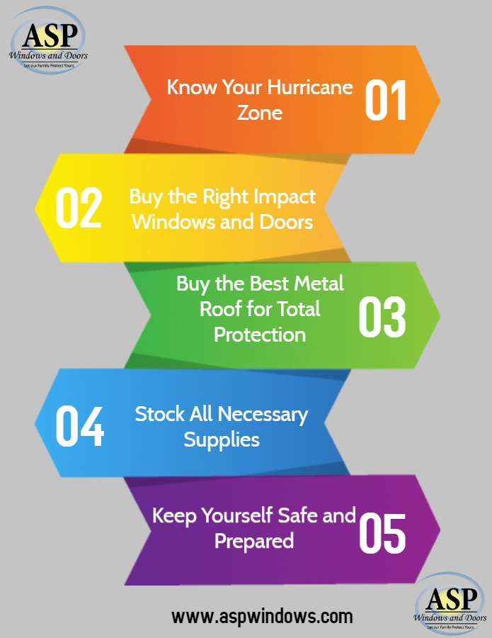 5 Things to Do to Secure Yourself During a Hurricane Season