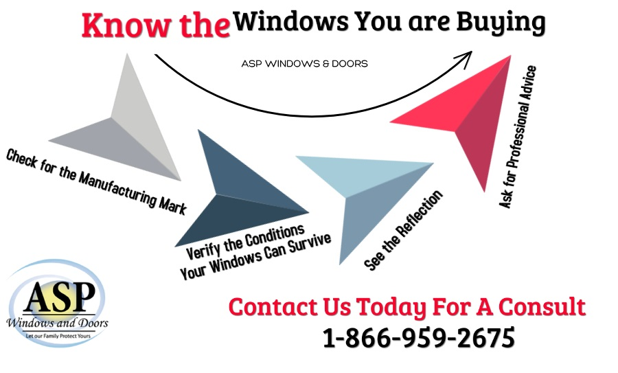 Know the Windows You are Buying